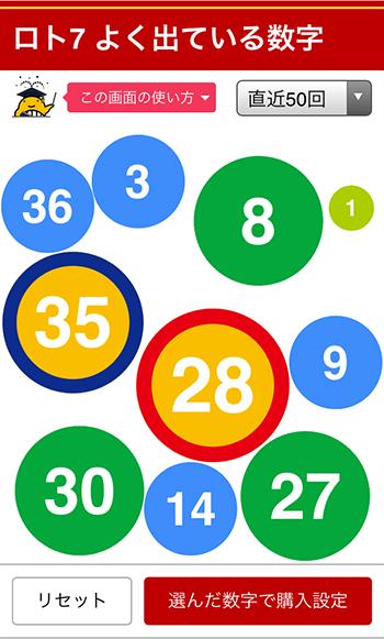 数字 ロト 7 よく 出る ロト7の大安に出る数字傾向と分析